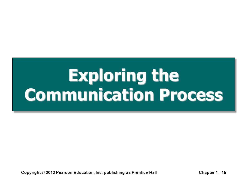 Exploring the Communication Process Copyright © 2012 Pearson Education, Inc. publishing as Prentice HallChapter 1 - 15