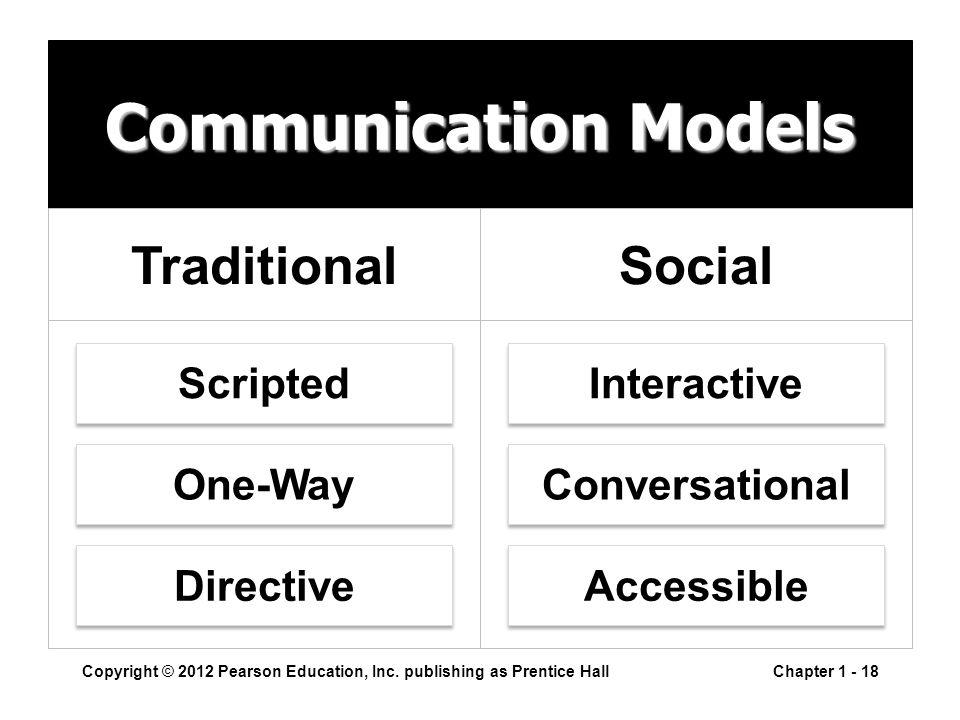 Communication Models Copyright © 2012 Pearson Education, Inc. publishing as Prentice HallChapter 1 - 18 SocialTraditional Interactive Conversational A