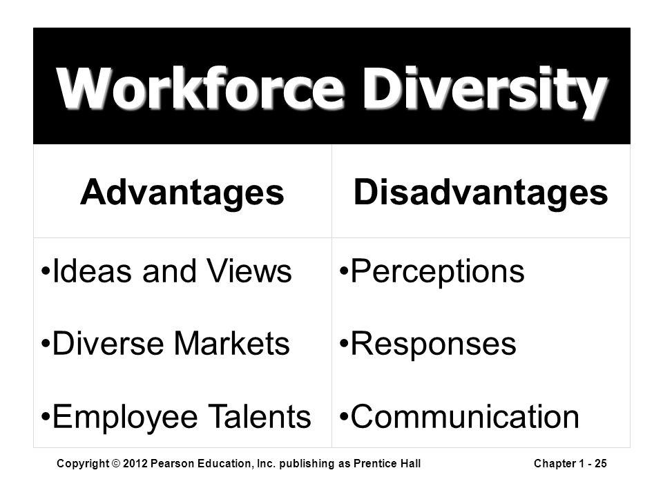 Advantages Ideas and Views Diverse Markets Employee Talents Disadvantages Perceptions Responses Communication Workforce Diversity Copyright © 2012 Pea