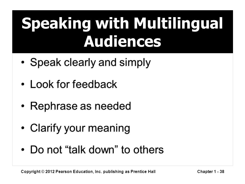 Speaking with Multilingual Audiences Speak clearly and simplySpeak clearly and simply Look for feedbackLook for feedback Rephrase as neededRephrase as needed Clarify your meaningClarify your meaning Do not talk down to othersDo not talk down to others Copyright © 2012 Pearson Education, Inc.
