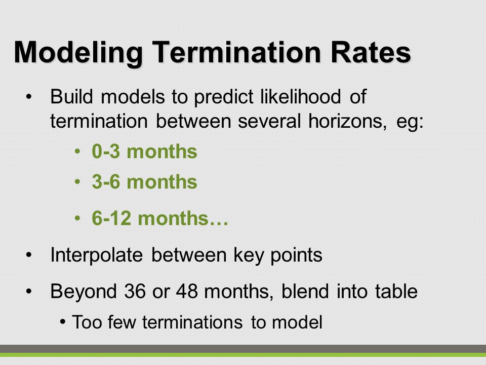 Modeling Termination Rates Build models to predict likelihood of termination between several horizons, eg: 0-3 months 3-6 months 6-12 months… Interpol