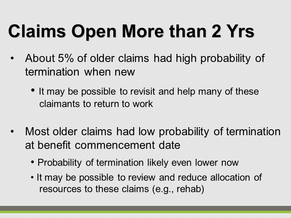 Claims Open More than 2 Yrs About 5% of older claims had high probability of termination when new It may be possible to revisit and help many of these