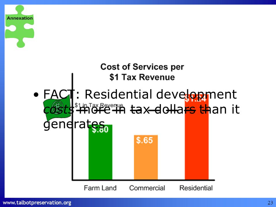 www.talbotpreservation.org FACT: Residential development costs more in tax dollars than it generates 23