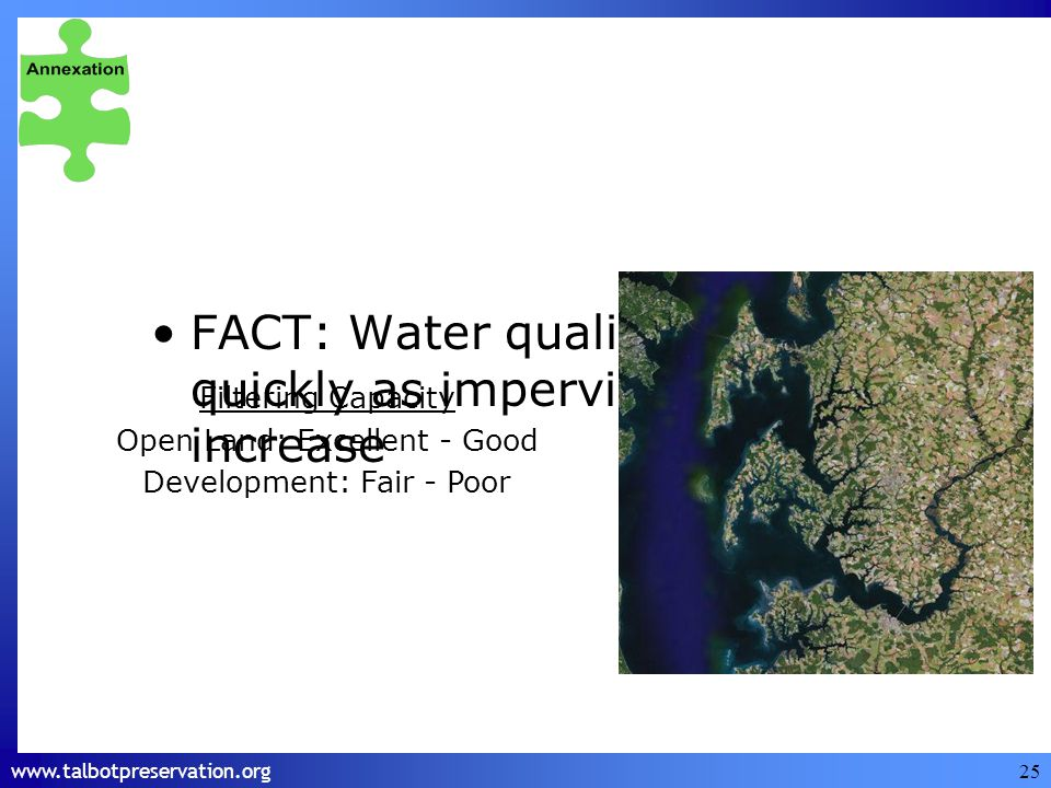 www.talbotpreservation.org FACT: Water quality degrades quickly as impervious surfaces increase 25 Filtering Capacity Open Land: Excellent - Good Development: Fair - Poor