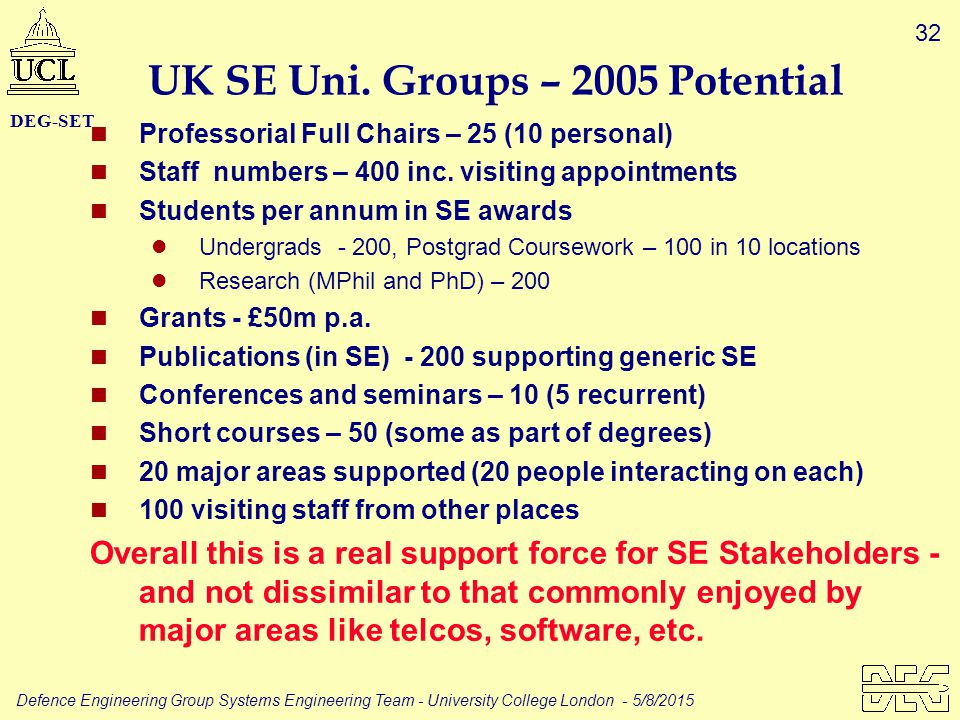 32 Defence Engineering Group Systems Engineering Team - University College London - 5/8/2015 DEG-SET UK SE Uni. Groups – 2005 Potential Professorial F