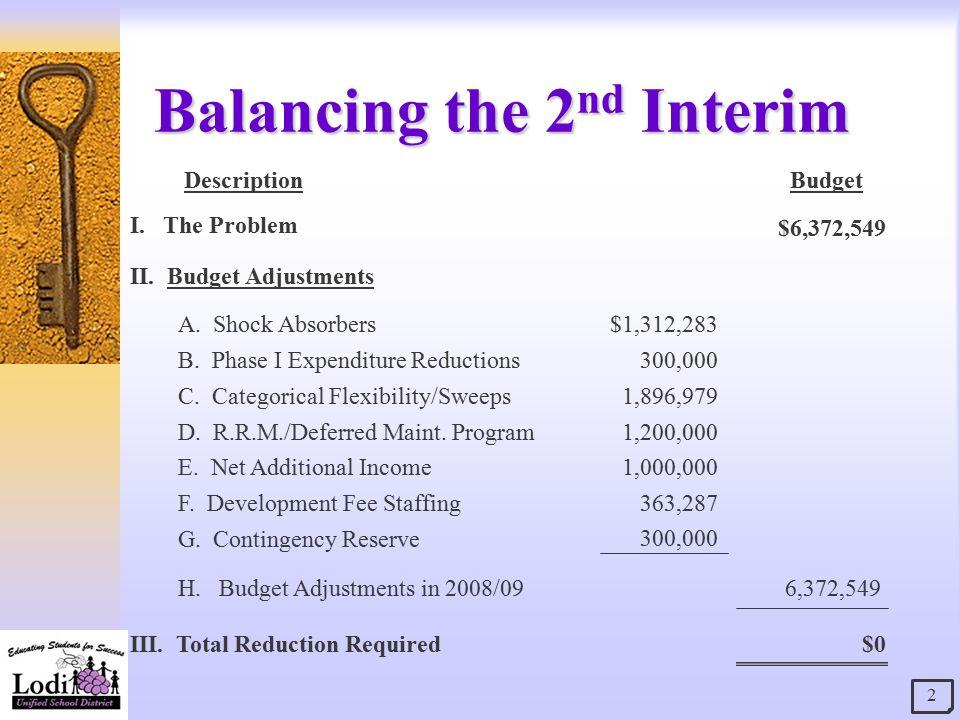 Balancing the 2 nd Interim I.The Problem $6,372,549 DescriptionBudget II.