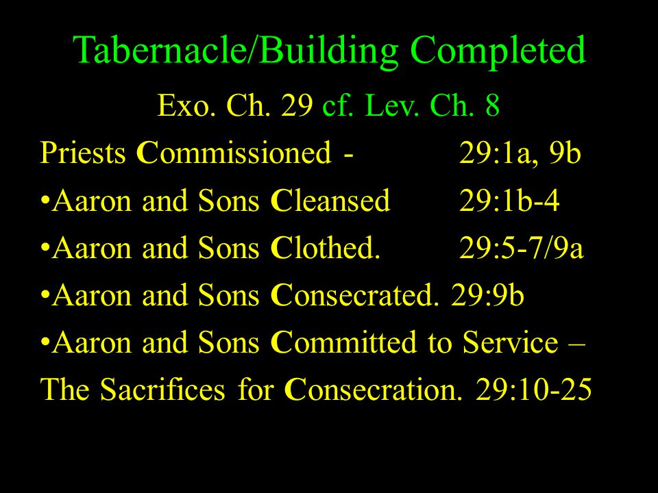 Tabernacle/Building Completed Exo. Ch. 29 cf. Lev.