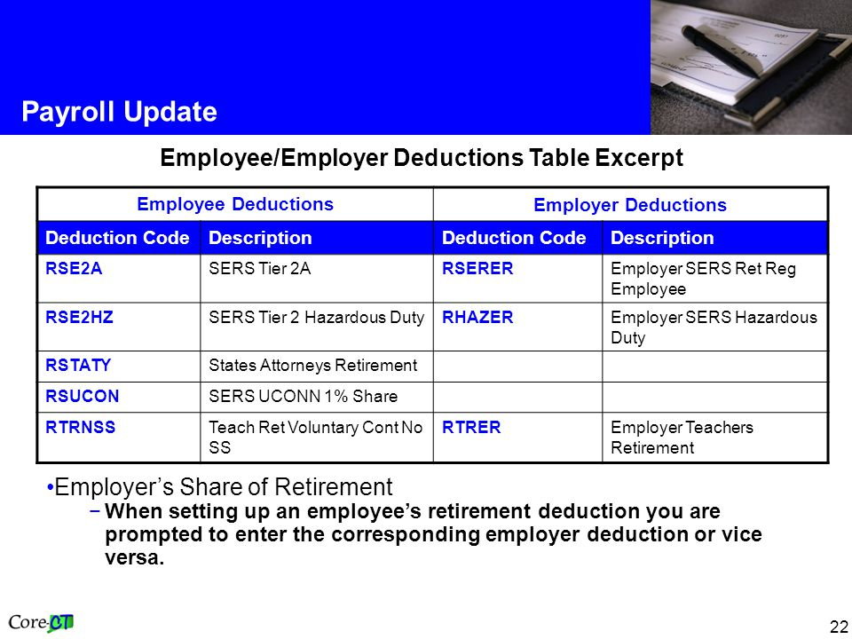 22 Payroll Update Employee/Employer Deductions Table Excerpt Employee Deductions Employer Deductions Deduction Code DescriptionDeduction CodeDescription RSE2A SERS Tier 2ARSEREREmployer SERS Ret Reg Employee RSE2HZ SERS Tier 2 Hazardous Duty RHAZEREmployer SERS Hazardous Duty RSTATY States Attorneys Retirement RSUCON SERS UCONN 1% Share RTRNSS Teach Ret Voluntary Cont No SS RTREREmployer Teachers Retirement Employer's Share of Retirement −When setting up an employee's retirement deduction you are prompted to enter the corresponding employer deduction or vice versa.