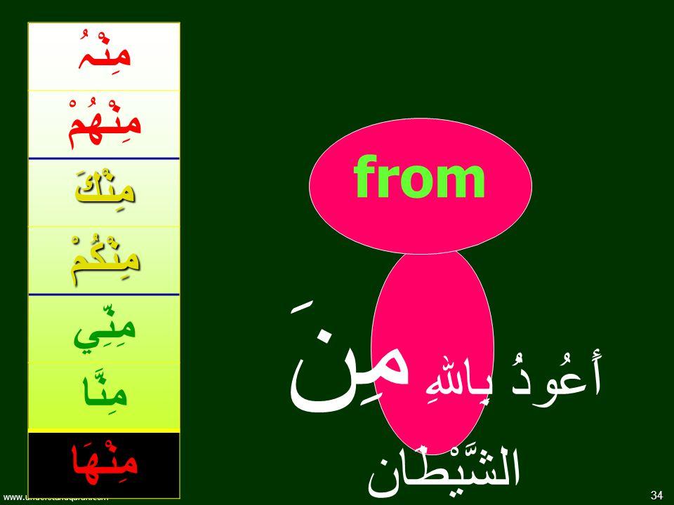 34 www.understandquran.com مِنْہُ مِنْھُمْ مِنْكَ مِنْكُمْ مِنِّي مِنَّا مِنْھَا from أَعُوذُ بِاللهِ مِنَ الشَّيْطَان