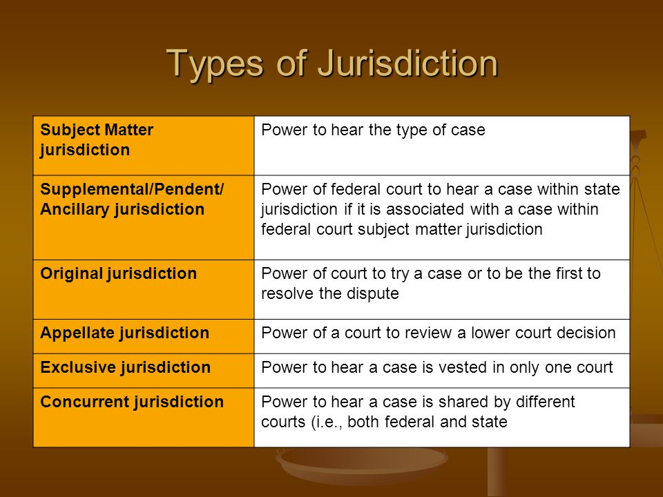 Types of Jurisdiction Subject Matter jurisdiction Power to hear the type of case Supplemental/Pendent/ Ancillary jurisdiction Power of federal court t