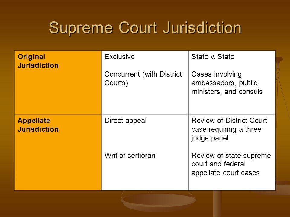 Supreme Court Jurisdiction Original Jurisdiction Exclusive Concurrent (with District Courts) State v. State Cases involving ambassadors, public minist