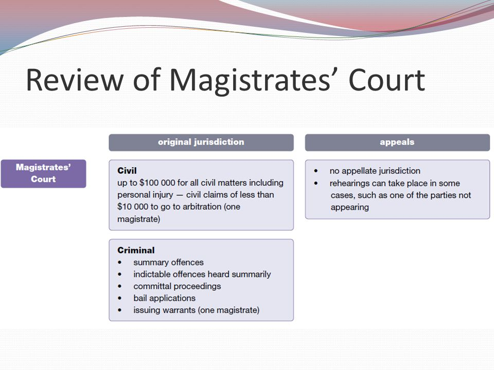 Review of Magistrates' Court