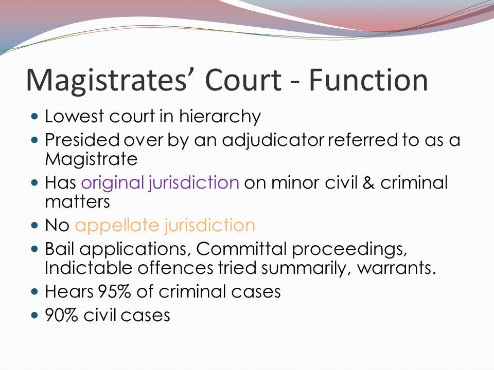 Original CIVIL jurisdiction