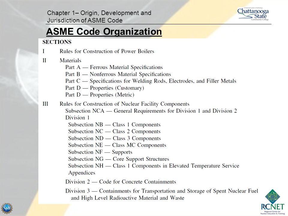 14 Chapter 1– Origin, Development and Jurisdiction of ASME Code ASME Code Organization