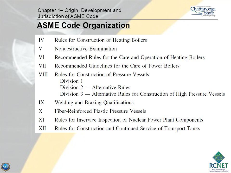 15 Chapter 1– Origin, Development and Jurisdiction of ASME Code ASME Code Organization
