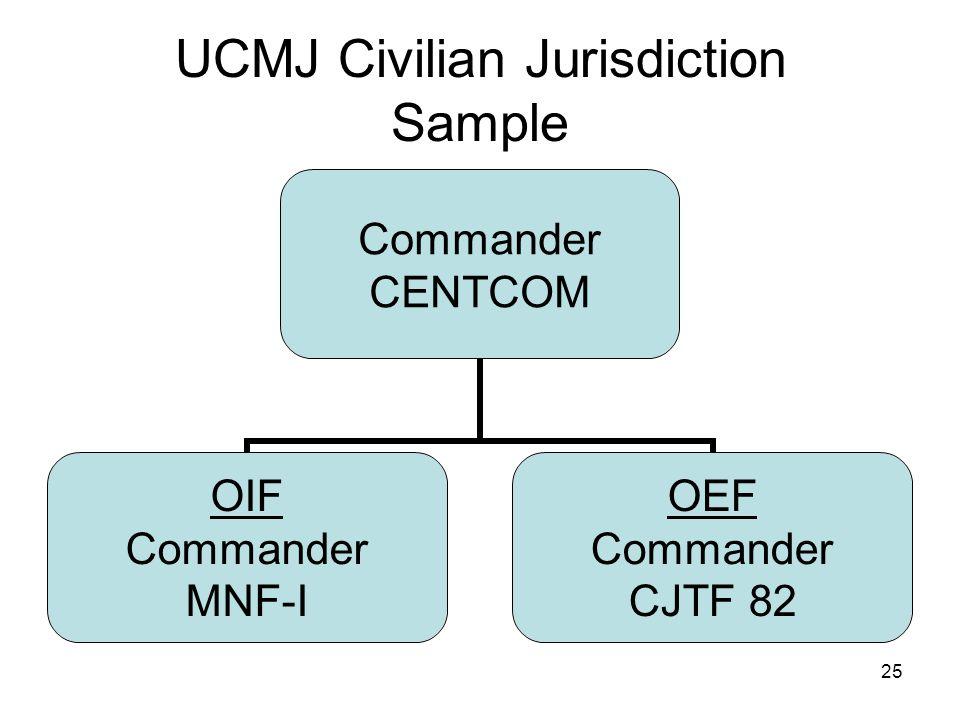 25 UCMJ Civilian Jurisdiction Sample Commander CENTCOM OIF Commander MNF-I OEF Commander CJTF 82