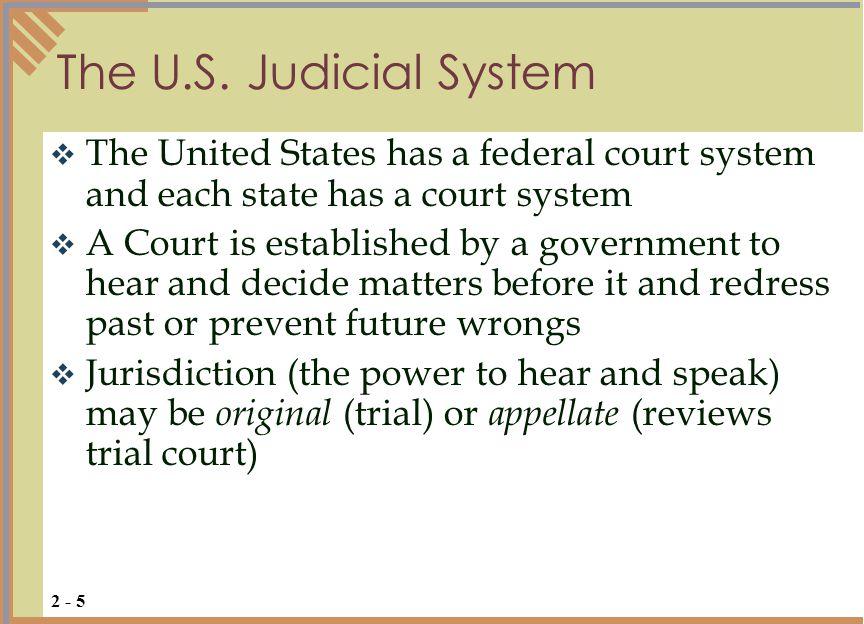Federal Court Hierarchy  U.S.