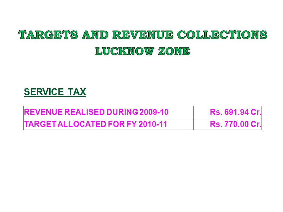 SERVICE TAX REVENUE REALISED DURING 2009-10Rs. 691.94 Cr. TARGET ALLOCATED FOR FY 2010-11Rs. 770.00 Cr.