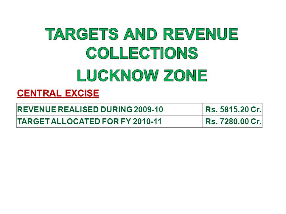 CENTRAL EXCISE REVENUE REALISED DURING 2009-10Rs.5815.20 Cr.
