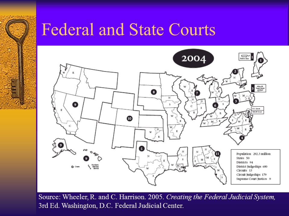 Federal and State Courts Source: Wheeler, R.and C.