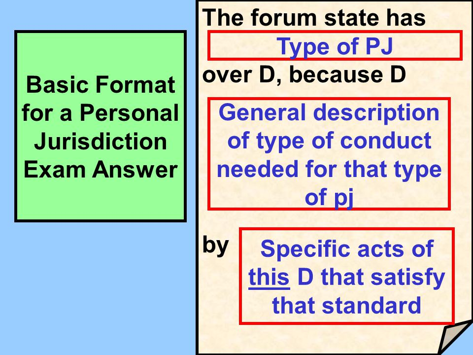 The forum state has over D, because D by Type of PJ General description of type of conduct needed for that type of pj Specific acts of this D that sat