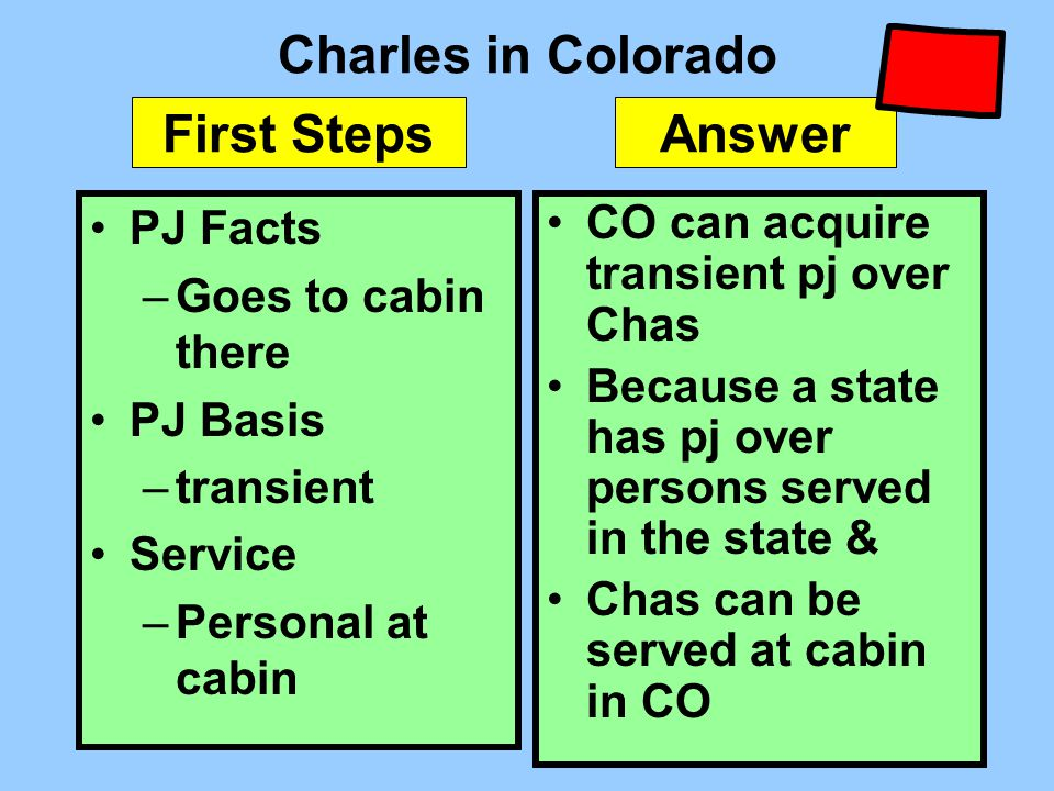 Charles in Colorado PJ Facts –Goes to cabin there PJ Basis –transient Service –Personal at cabin CO can acquire transient pj over Chas Because a state