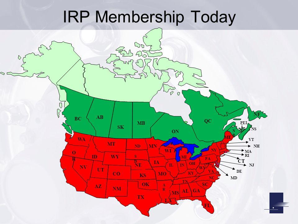 IRP Membership Today