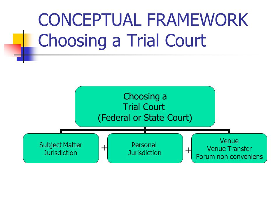 CONCEPTUAL FRAMEWORK Choosing a Trial Court Choosing a Trial Court (Federal or State Court) Subject Matter Jurisdiction Personal Jurisdiction Venue Venue Transfer Forum non conveniens + +