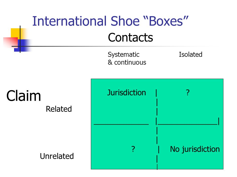 International Shoe Boxes Contacts Systematic Isolated & continuous Jurisdiction| .