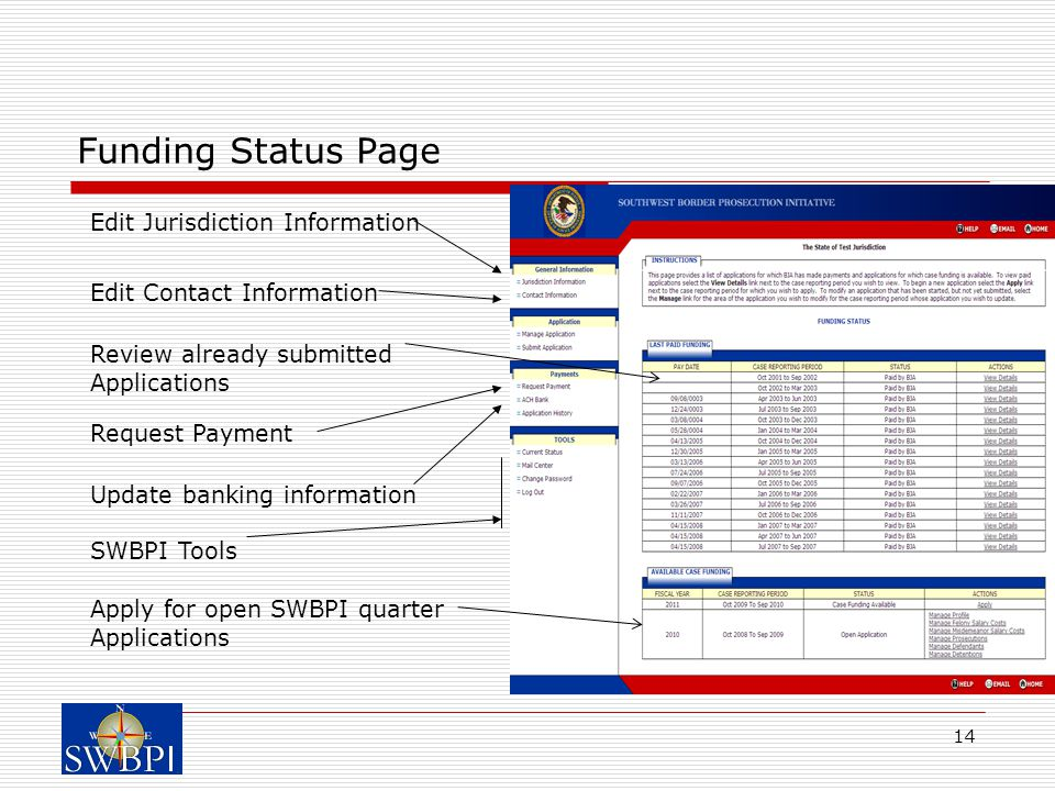 14 Funding Status Page Edit Jurisdiction Information Edit Contact Information Review already submitted Applications Apply for open SWBPI quarter Appli