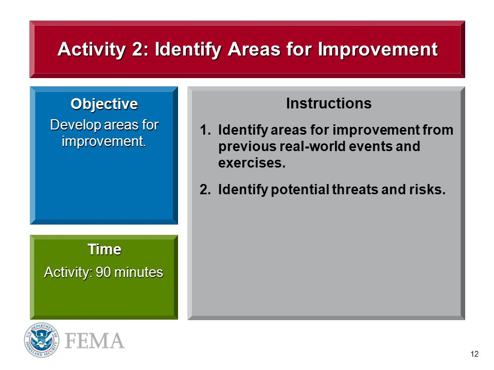 12 Objective Develop areas for improvement. Instructions 1. 1.Identify areas for improvement from previous real-world events and exercises. 2. 2.Ident