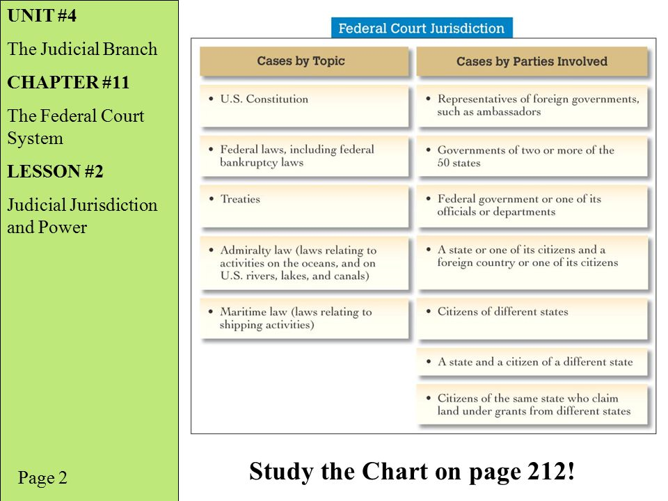 supreme court cases study guide Unit 7 study guide: the judicial branch directions: use your notes and book to answer the following questions 1 how many chief justices of the supreme court have.