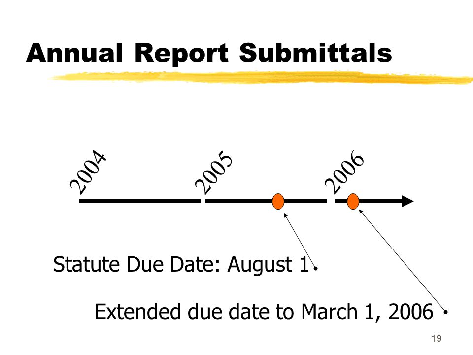 19 Annual Report Submittals 2004 2005 2006 Statute Due Date: August 1 Extended due date to March 1, 2006