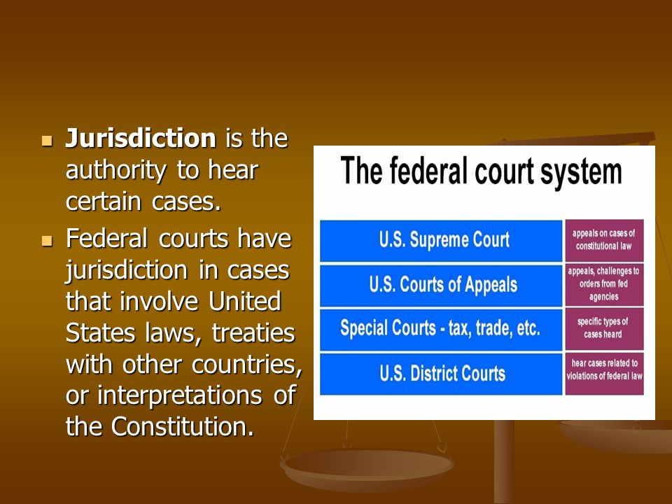 Jurisdiction is the authority to hear certain cases.
