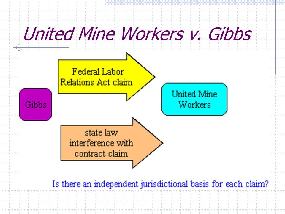 United Mine Workers v. Gibbs