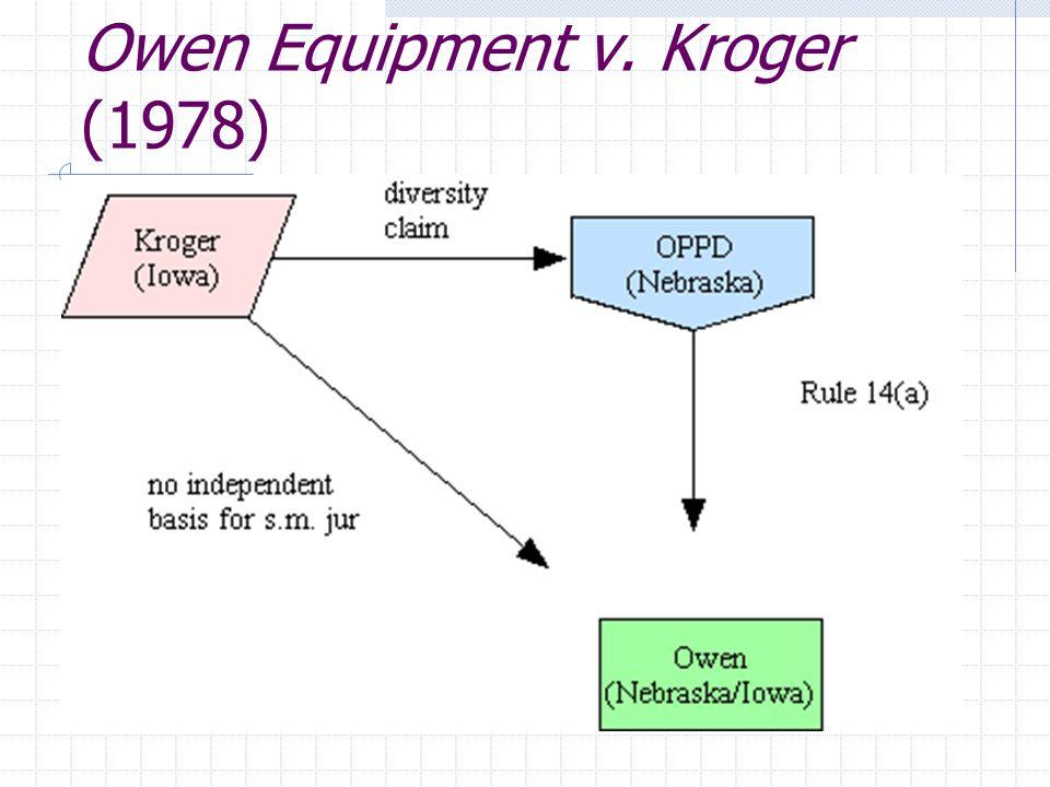 Owen Equipment v. Kroger (1978)