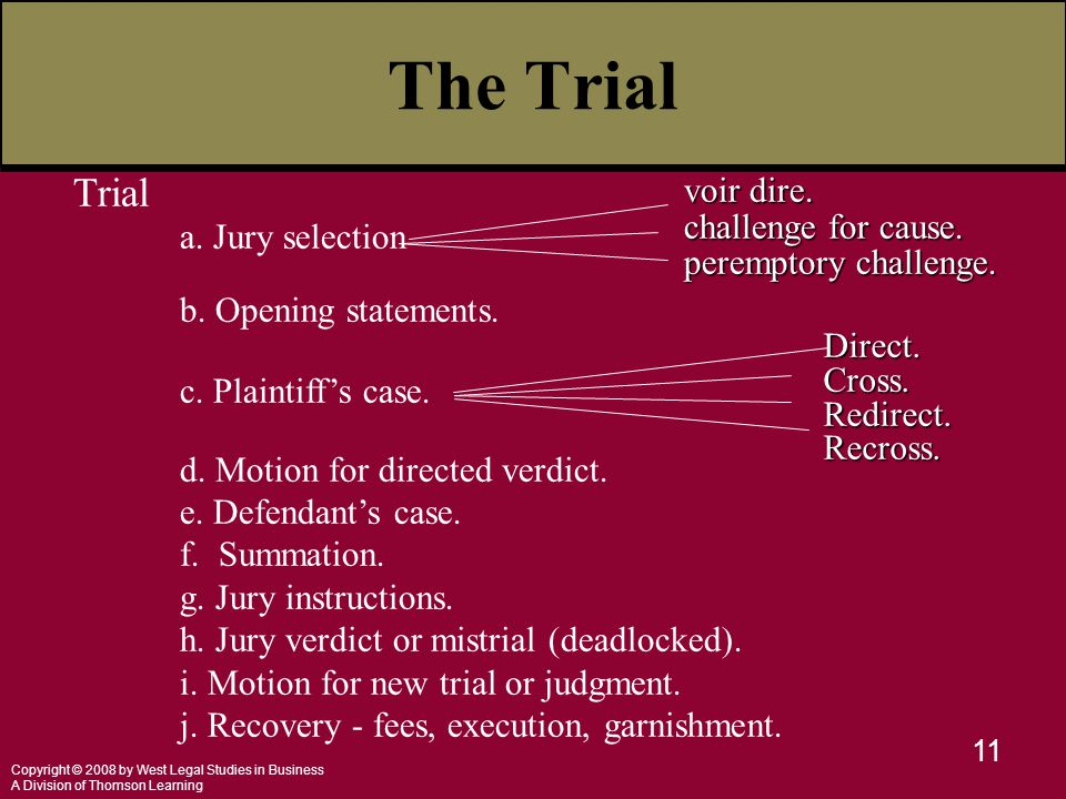 Copyright © 2008 by West Legal Studies in Business A Division of Thomson Learning 11 Trial a.