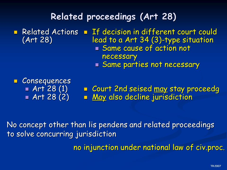 Related proceedings (Art 28) Related Actions (Art 28) Related Actions (Art 28) Consequences Consequences Art 28 (1) Art 28 (1) Art 28 (2) Art 28 (2) I
