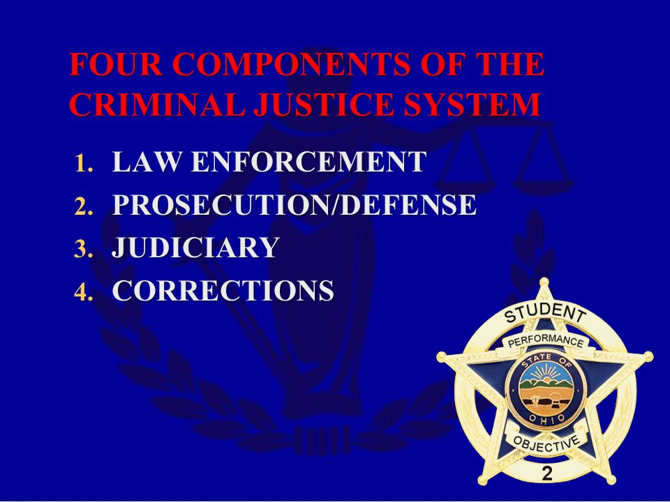 FOUR COMPONENTS OF THE CRIMINAL JUSTICE SYSTEM 1.LAW ENFORCEMENT 2.