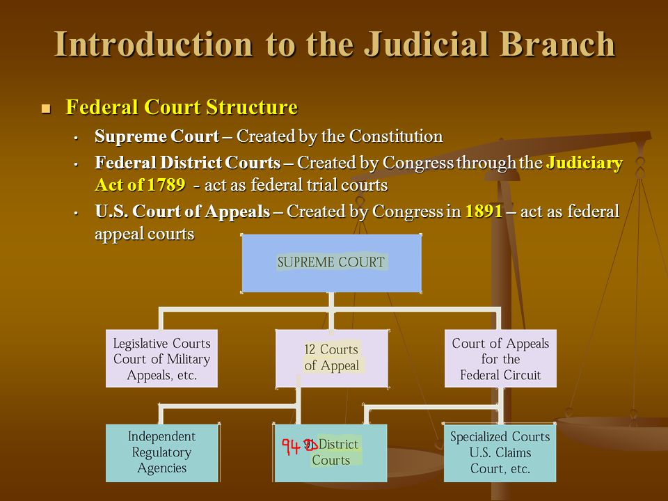 What is a Federal Crime.Federal Crime: a crime that is either made illegal by U.S.
