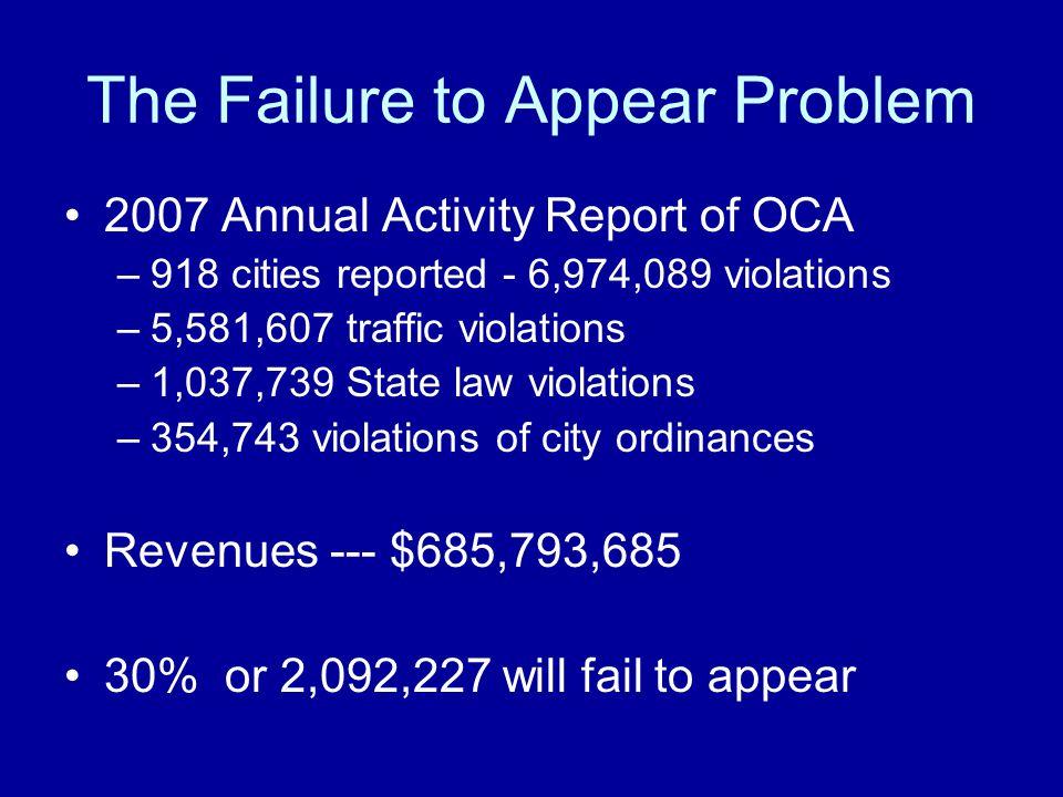 Legislative History Chapter 706, Texas Transportation Code Authorized by Legislature – Sept.