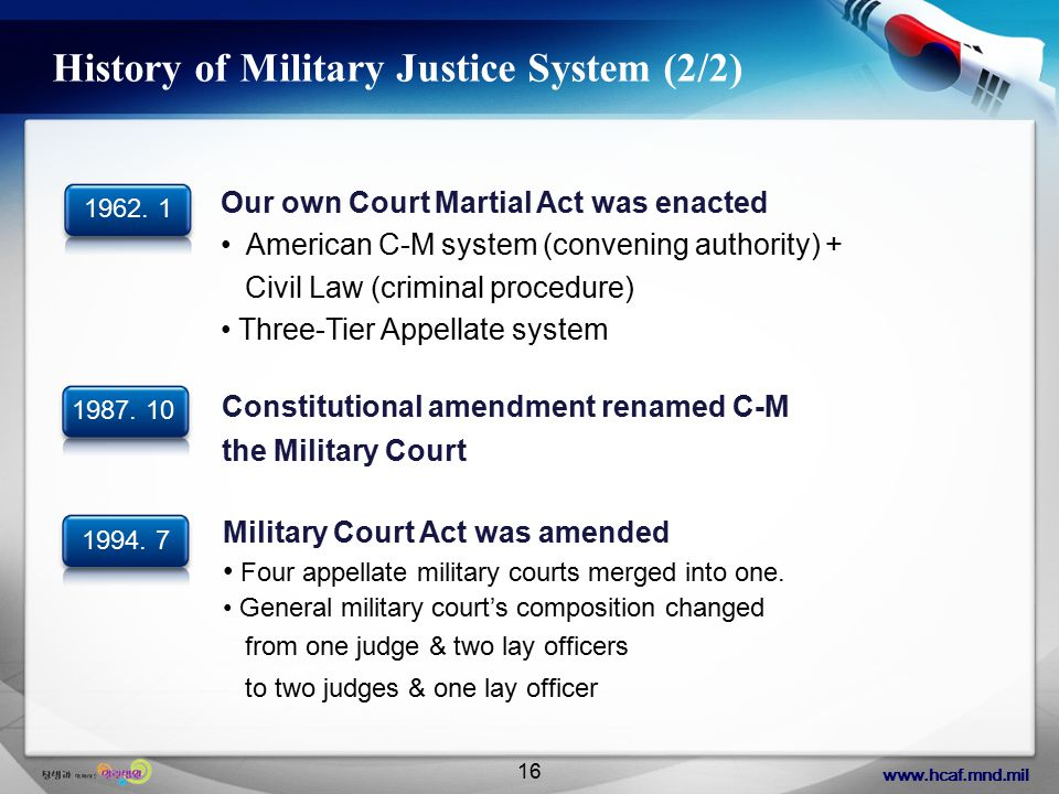 www.hcaf.mnd.mil 16 History of Military Justice System (2/2) Constitutional amendment renamed C-M the Military Court Military Court Act was amended Four appellate military courts merged into one.