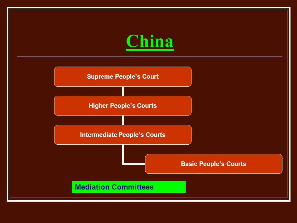 China Supreme People's Court Higher People's Courts Intermediate People's Courts Basic People's Courts Mediation Committees