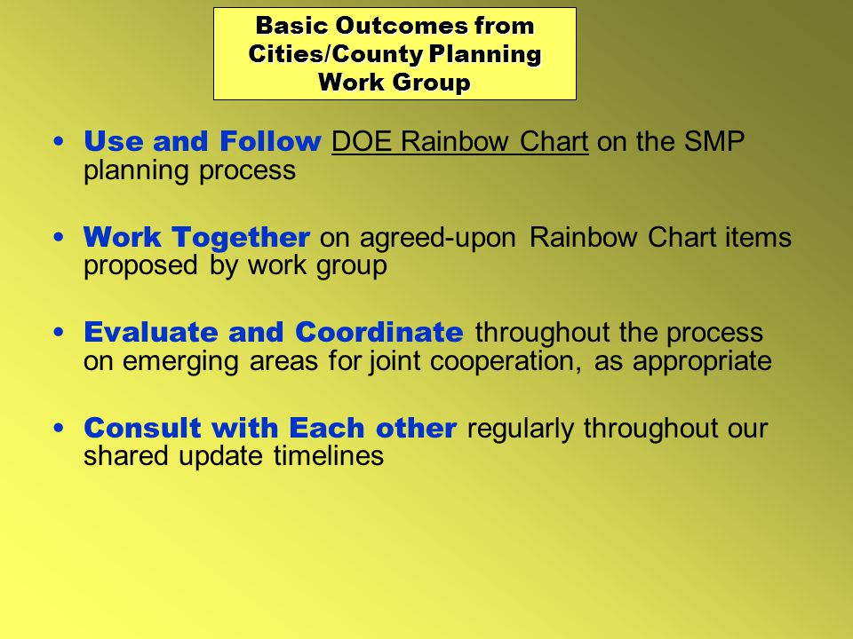 Basic Outcomes from Cities/County Planning Work Group Use and Follow DOE Rainbow Chart on the SMP planning process Work Together on agreed-upon Rainbow Chart items proposed by work group Evaluate and Coordinate throughout the process on emerging areas for joint cooperation, as appropriate Consult with Each other regularly throughout our shared update timelines