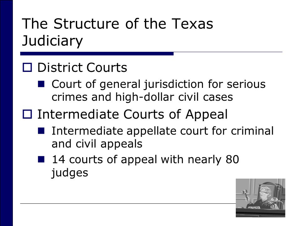 The Structure of the Texas Judiciary  The Supreme Courts Texas Supreme Court  Court of last resort in civil and juvenile cases Texas Court of Criminal Appeals  Court of last resort in criminal cases Petition for review  Request for Texas Supreme Court review, which is granted if four justices agree Applications for discretionary review  Request for Texas Court of Criminal Appeals review, which is granted if four judges agree