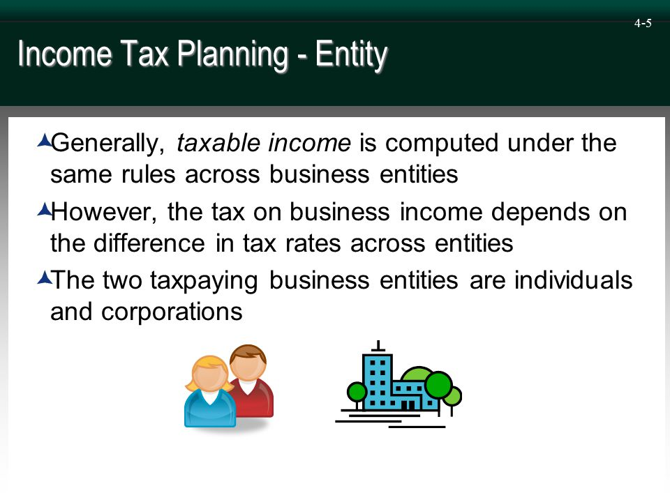 4-6 Income Tax Planning - Entity  Individual taxpayers  Have a progressive tax rate structure ranging from 10% to 35%  Corporate taxpayers  Have a progressive tax rate structure ranging from 15% to 39%  Both sets of rates are printed on the inside front cover of the text