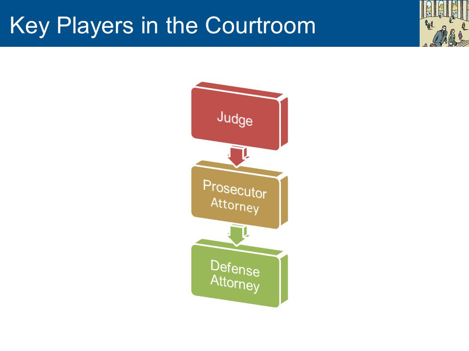 Key Players in the Courtroom