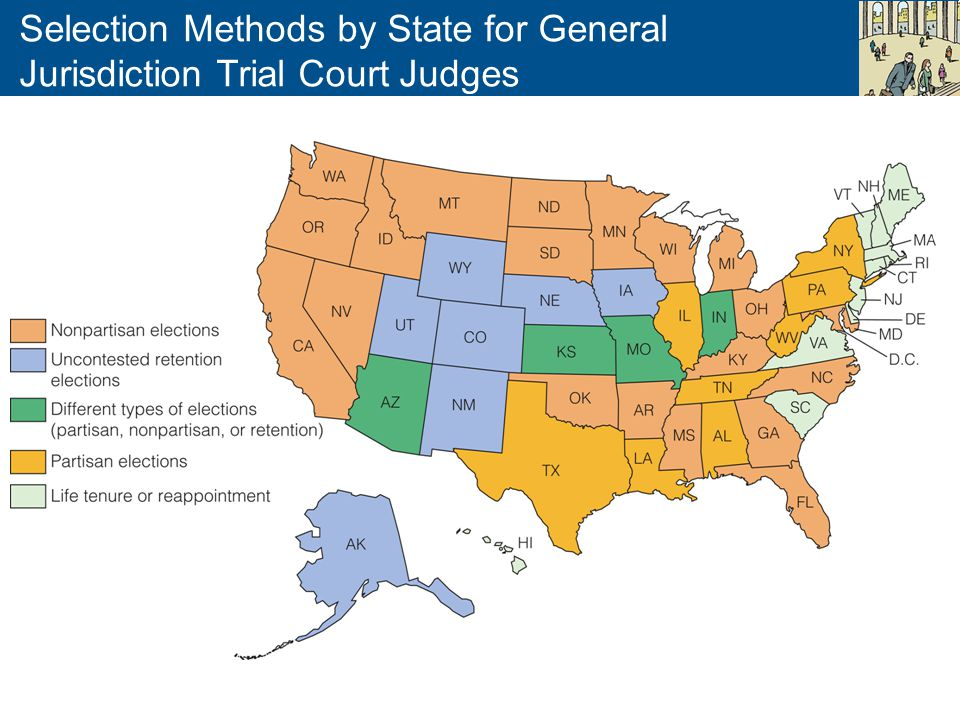 Selection Methods by State for General Jurisdiction Trial Court Judges