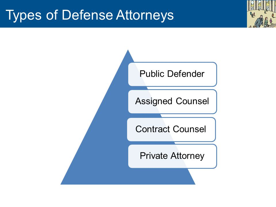 Types of Defense Attorneys Public DefenderAssigned CounselContract CounselPrivate Attorney