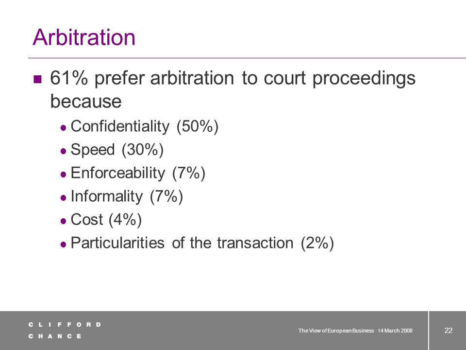 The View of European Business · 14 March 2008 22 Arbitration 61% prefer arbitration to court proceedings because Confidentiality (50%) Speed (30%) Enf